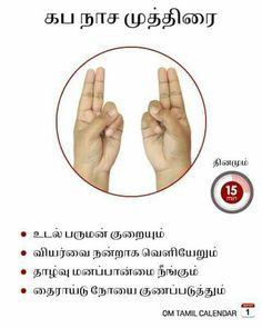 395 Best வர்ம கலை-varma kalai images in 2019 | Massage