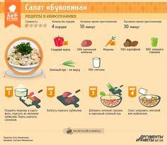 светлана минайченко инфографика: 154 изображения найдено в Яндекс.Картинках