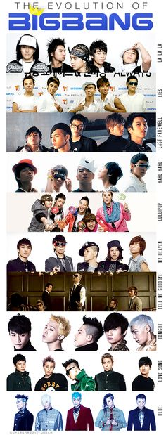 BIGBANG EVOLUTION // G-Dragon ,Daesung ,TOP ,Seungri , and Taeyang - 7 Fantastic Years of BIGBANG ♡