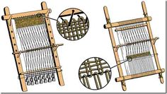 Celtic clothing and textiles of the Iron Age. --- Campsite can have warp weighted loom