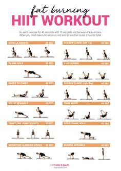 You can stay active and fit while you& staying home, you just need my 30 minute home workout. Try out this HIIT workout at home right NOW! Hiit At Home, Cardio Workout At Home, Workout Warm Up, 30 Minute Workout, At Home Workouts, Workout Plans, Workouts To Burn Fat, Cardio Exercises At Home, 30 Minute Cardio Workout