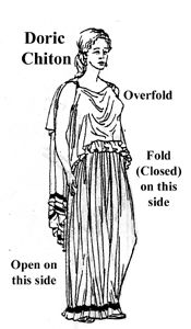 The Doric chiton was made from a large piece of woolen fabric, which allowed it to be pleated and draped. Both men and women draped the Doric chiton artistically, but men often wore it pinned at only one shoulder, leaving the other shoulder bare. Colored clothing was very popular among Greeks who could afford the dyes; Doric chitons were often dyed in colors and striped designs, decorative borders were also popular. The ability to buy dye for clothing showed the wealth of the person.  *2…