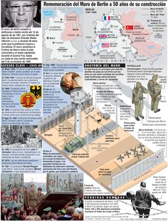 Remembering the Berlin Wall, May 2016 Modern World History, World History Teaching, World History Lessons, History Education, Us History, Women In History, History Online, British History, Ancient History