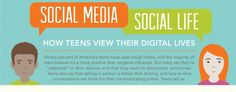 [INFOGRAPHIC] Do Teens Prefer Social Media To Real Life?