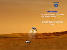NASA - Guided Tour of Curiosity's Martian Landing. This is a still from an interactive web feature that guides you through the entry, descent and landing of NASA's Curiosity rover. Visit the feature at http://mars.jpl.nasa.gov/msl/multimedia/interactives/edlcuriosity/index-2.html. Image credit: NASA/JPL-Caltech