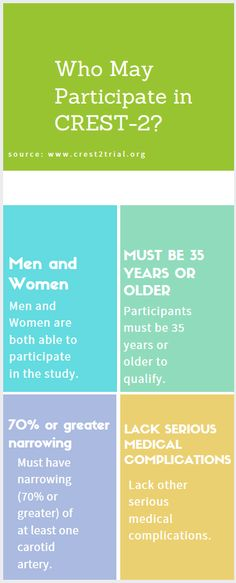 Would you qualify for CREST-2 Stroke Prevention Study? Visit our website to learn more.