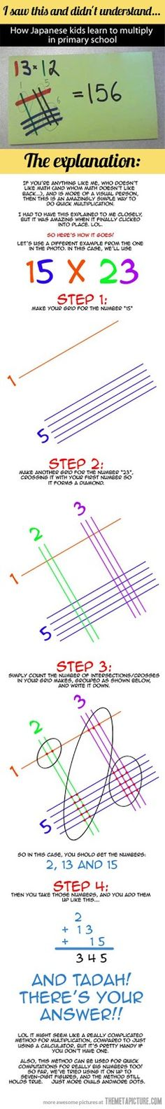 I think it may be just as or maybe easier than lattice method