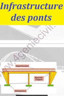 Infrastructure des ponts : culée et pilier #pont #geniecivil #btp #travauxpublics #ouvragedart Ouvrages D'art, Obstacles, Classification, House Design, Personal Care, Arquitetura, Earth Moving Equipment, Self Care, Personal Hygiene