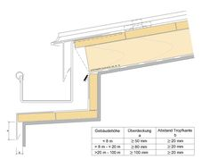 Innenliegende kastenrinne detail Konstruktionsbeispiele