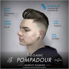 Men's Haircut - Styling and Grooming Guide (with Photos and Diagram) #pompadour #haircut #hairstyle
