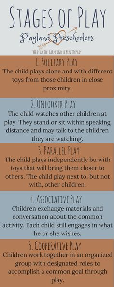 Stages of Play | Playland Preschoolers