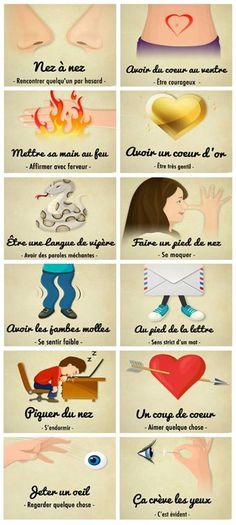 Quelques expressions imagées liées au corps en français