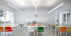 Education   Coronet LED