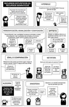 Recursos estilísticos 2: recursos semánticos