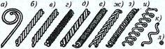 Виды скани: а – гладь; б – веревочка; в – плоская веревочка; г, д – шнурок; е – струнцал; ж – плетенка; з – дорожка круглая; и – дорожка плющенная; к – зигзаг; л – зернь