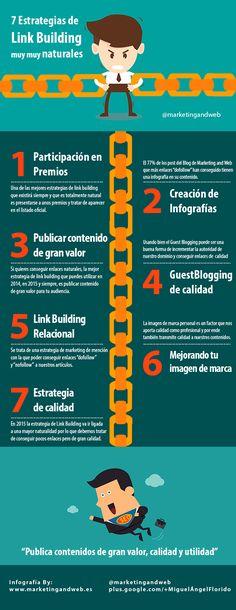 Hola: Una infografía con 7 Estrategias de Link Building muy naturales. Vía Un saludo