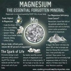 magnesium benefits Spray the essential oil on your body 10-13 times thought the day.... Your body absorbers better when applied topically!!!