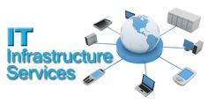 IT infrastructure management services have some of the most impressive credentials in the IT vendor landscape. The services offered by these organizations are Data Center Services, Workplace Services, Network Services and Cyber Security and GRC Services.
