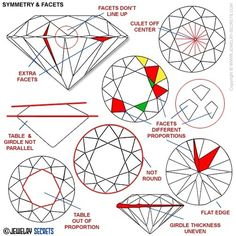 Examples of diamond symmetry and facets that are out of proportion, misaligned or uneven. Jewelry Tools, Gems Jewelry, Crystal Jewelry, Diamond Jewelry, Jewellery, Gem Drawing, Jewelry Design Drawing, Diamond Guide, Diamond Art