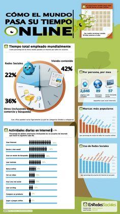 Como pasa el mundo su tiempo online #infografia