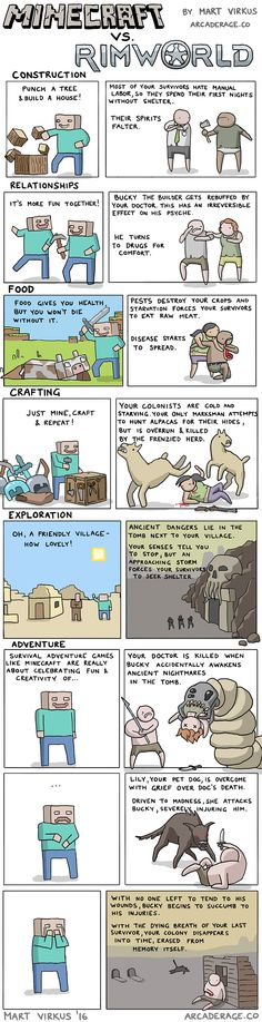 Rimworld vs. Minecraft - by Mart Virkus
