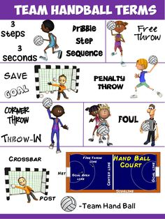 PE Poster: Team Handball Game Terms