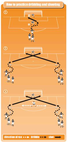 How to practise dribbling and shooting