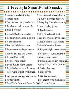 This free printable 1 Freestyle SmartPoint Snack Ideas for Weight Watchers list is a great tool to help your snacking stay on track. snack ideas for important! Weight Watcher Desserts, Weight Watchers Snacks, Weight Watchers Tipps, Weight Watchers Program, Weight Watchers Meal Plans, Weight Watchers Smart Points, Weight Watcher Dinners, Weight Watchers Breakfast, Google Drive