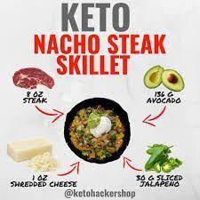 Keto tips and tricks. Keto tips and tricks. Keto Foods, Keto Snacks, Keto Carbs, Diet Food To Lose Weight, Weight Loss Meals, Cetogenic Diet, Low Carb Diet, Diet Menu, Skillet Steak