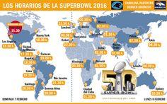 Horario y televisiones de la Super Bowl 2016