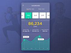 Running App by Jegadhalayan