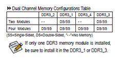 DDR3 Dual Channel při 8GB RAM Memory Module, Periodic Table, Software, Channel, Memories, Memoirs, Periodic Table Chart, Souvenirs, Periotic Table