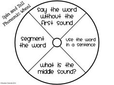 FREE Phonemic Awareness Warm Up Activity for small group reading. Make students cards with words on them. Provide wheel and spinner have them pick a card and spin the wheel. They will do what it lands on of course. Great idea for phonemic awareness! Small Group Reading, Reading Groups, Reading Strategies, Reading Skills, Guided Reading, Teaching Reading, Reading Fluency, Reading Games, Word Study