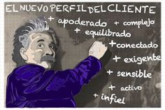 8 características del perfil del nuevo Cliente: Visual Thinking, Wicked, Joker, Fictional Characters, Art, Cover Pages, Art Background, Kunst, The Joker
