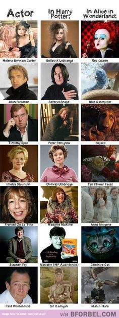 7 Actors Doubled Up In Harry Potter And Alice In Wonderland…