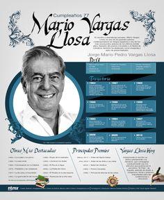 Mario Vargas Llosa #infografia