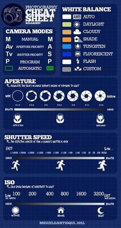 Photography Cheat Sheet.
