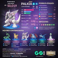 Pokemon Go Chart, Pokemon Guide, Pokemon Fan, Go Game, God Of War, World Of Warcraft, Videogames, Tin, Pasta