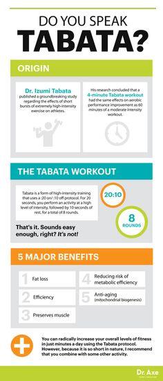 Tabata guide - Dr. Axe http://www.draxe.com #health #Holistic #natural