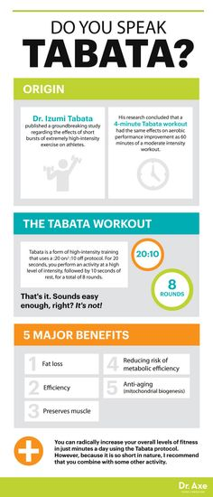 Tabata guide - Dr. Axe http://www.draxe.com #health #Holistic #natural