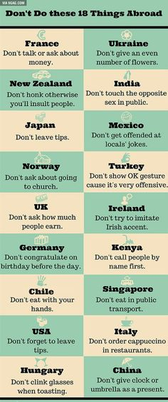 International travel tips. Guide to world wide customs. Oh The Places You'll Go, Places To Travel, Travel Destinations, Tourist Places, Travelling Tips, Travel Bugs, Fun Travel, Travel Icon, Bali Travel