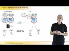 3G vs. LTE Network Architecture - SixtySec - YouTube Network Architecture, Cellular Network, Youtube, Youtubers, Youtube Movies