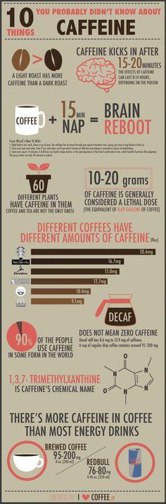 10 fatos sobre a cafeína
