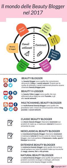 Blogger e brand. Come fare blogging di qualità per i settori beauty, fashion e travel