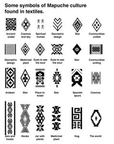 Meticulous Small Tribal Tattoos And Meanings Do Tribal Tattoos Have Meanings Geometric Tattoo Meaning, Small Geometric Tattoo, Geometric Star, Tattoos With Meaning, Geometric Designs, Wüsten Tattoo, Inka Tattoo, Fiji Tattoo, Peru Tattoo