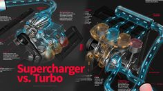 Supercharger vs Turbo The basic function of both superchargers and turbos is to deliver more air to an engine's internal combustion process. Air filter Air intake pipe Intake manifold The supercharger sits atop the intake manifold. The intake manifold chann