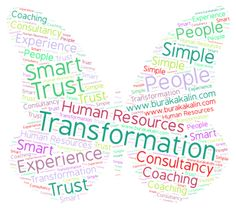 www.burakakalin.com Word Clouds, Your Word, Smart People, Powerful Words, Coaching, Training, Strong Words