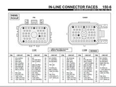 need wiring diagram from fuel injector banks to battery for ford rh pinterest com 7.3 injector wiring diagram 6.0 powerstroke injector wiring diagram