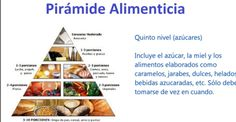 Cómo es la pirámide alimenticia. La pirámide alimentaria o pirámide nutricional consiste en poner los alimentos necesarios para tener una buena salud de forma gráfica, se trata de un triangulo donde vemos en su base los principales a...