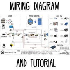 Kohler Engine Electrical Diagram | Craftsman 917.270930 ...